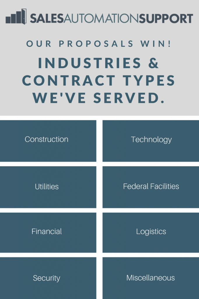 industries-and-contract-types-683x1024