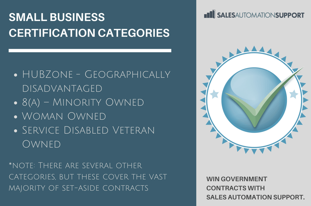 SAS-win-federal-contracts-3-1024x679